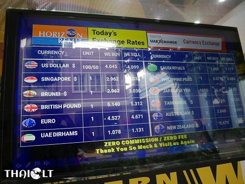 Kuala Lumpur Currency Exchange – Best Money Changers