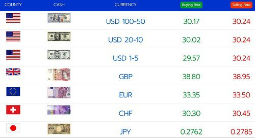 Super Rich Chiang Mai – Good Currency Exchange Rates